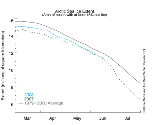 Arctic Sea Ice Melt from NSIDC